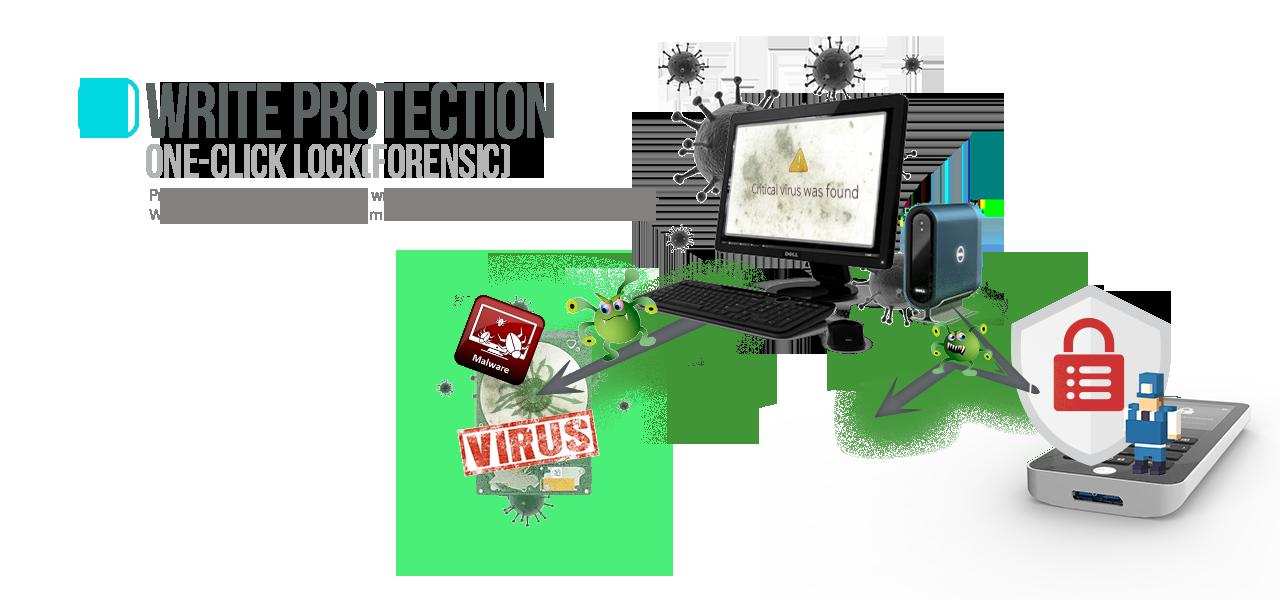 write-protect